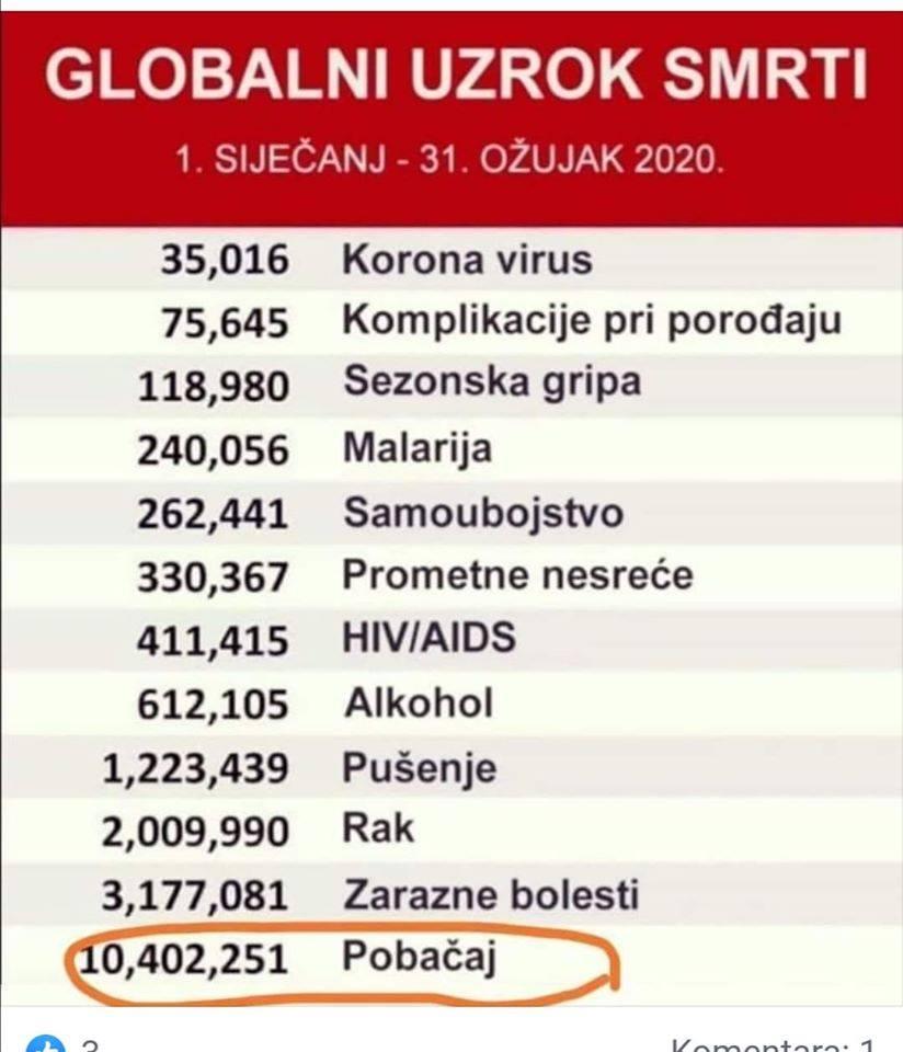 "MEDIJSKE MANIPULACIJE-KORONA KOVID ""VIRUS""! Korona11"