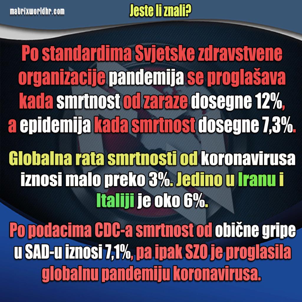 "MEDIJSKE MANIPULACIJE-KORONA KOVID ""VIRUS""! - Page 2 Pandem10"
