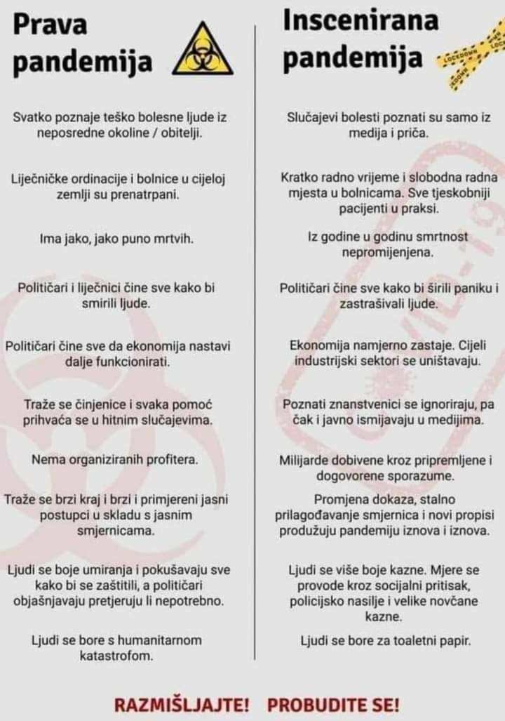 "MEDIJSKE MANIPULACIJE-KORONA KOVID ""VIRUS""! - Page 4 Plande10"