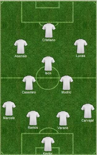 Ida semis Champions: Real Madrid - Atlético de Madrid Alinea10