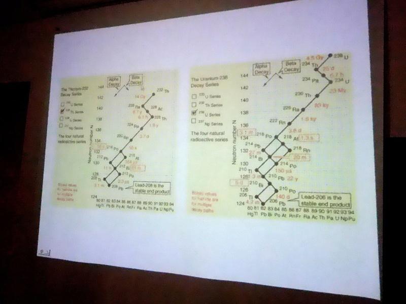 minerals - Espectrometria de radiació gamma aplicada a minerals i materials radioactius 17796710