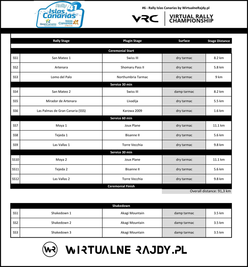 VRC 2017(WirtualneRajdy.pl) - Página 2 Iti_vr13