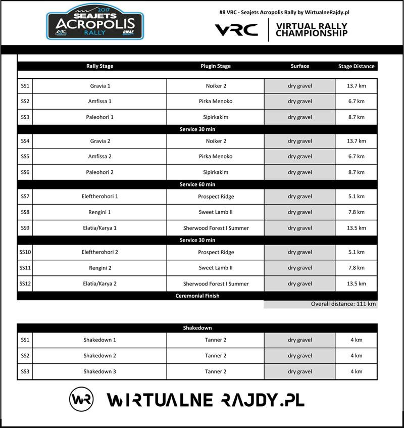 VRC 2017(WirtualneRajdy.pl) - Página 2 Iti_vr15
