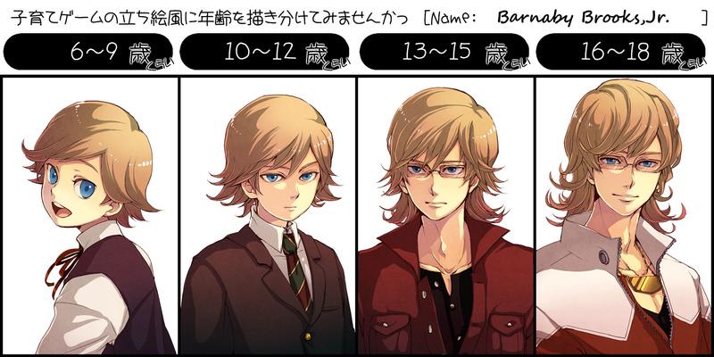 Barnaby Brooks Jr ID Barnab11