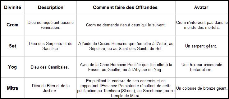[Tuto] Les religions (1): Présentation des religions et des lieux de cultes. Tablea11