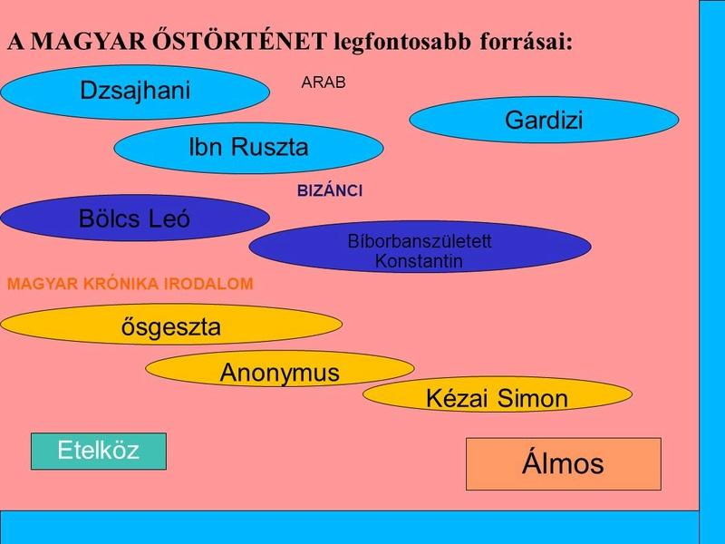 MAPY STARÉHO SLOVENSKA Byborb12