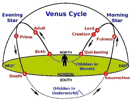Slnečný kult Slovenov a Staroegypťanov: Sokol - posol Slnka - Stránka 3 Venus_10
