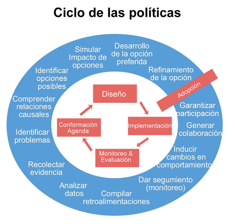Fase de Implementación Cesar_11