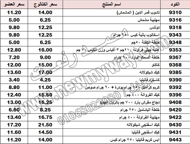 قائمة أسعار منتجات ماي واي في كتالوج مايو 2017 << بسعر الكتالوج ... بسعر العضويه >> 26_o12