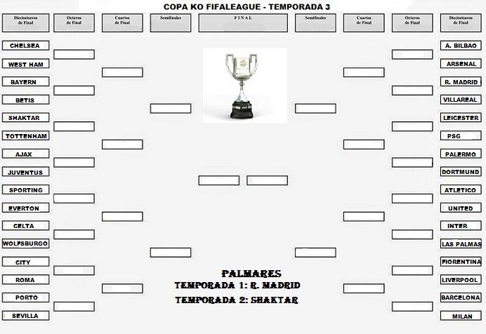 DIECISEISAVOS DE FINAL TEMPORADA 3 Diecis10