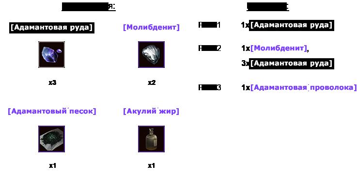 МастерКрафт II: Плетение кольчуг Eiezae18