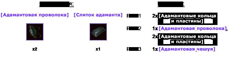 МастерКрафт II: Плетение кольчуг Eiezae20