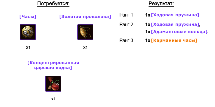 МастерКрафт II: Плетение кольчуг Eiezae22
