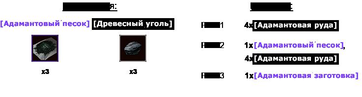 МастерКрафт II: Изготовление оружия Uaiaez22