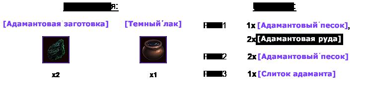МастерКрафт II: Изготовление оружия Uaiaez23