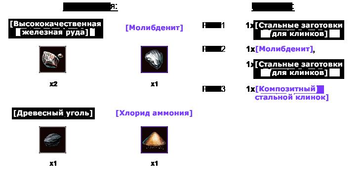 МастерКрафт II: Изготовление оружия Uaiaez26