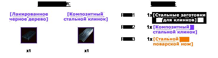МастерКрафт II: Изготовление оружия Uaiaez28