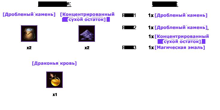 МастерКрафт II: Нанесение узоров Zeieza22