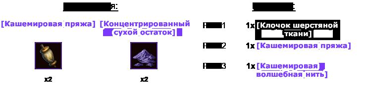 МастерКрафт II: Нанесение узоров Zeieza26