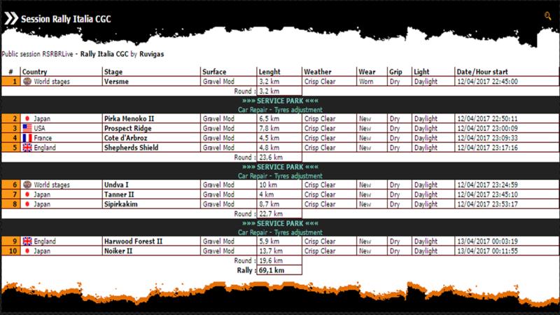 Roadbook Rally Italial R1 y R2 [#RBR] Roadbo11
