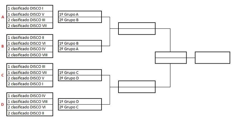 Mundiales: Normas y Selección de Grupos - Página 24 Cuadro10