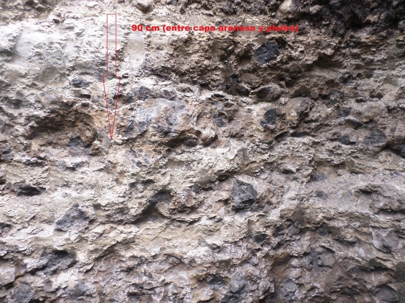 Excavacion y artefactos Cap211