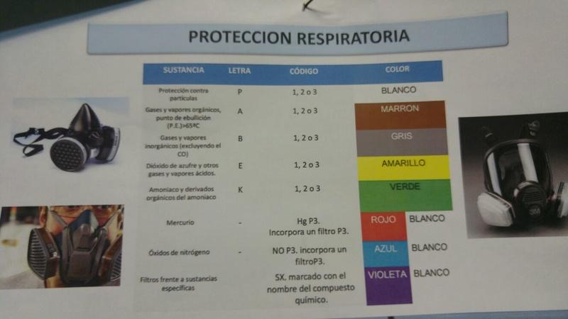 Mascarilla antipolucion Whatsa16