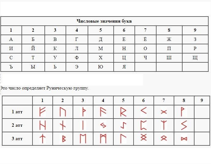 Рунный код судьбы  Edza_210