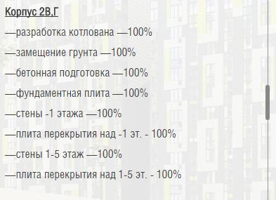 """Бюллетень строительства по ЖК """"Летний сад"""" 111"""