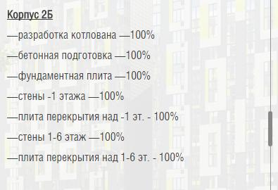"""Бюллетень строительства по ЖК """"Летний сад"""" 213"""