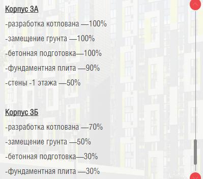 """Бюллетень строительства по ЖК """"Летний сад"""" 510"""