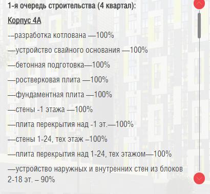 """Бюллетень строительства по ЖК """"Летний сад"""" D3x6lk11"""