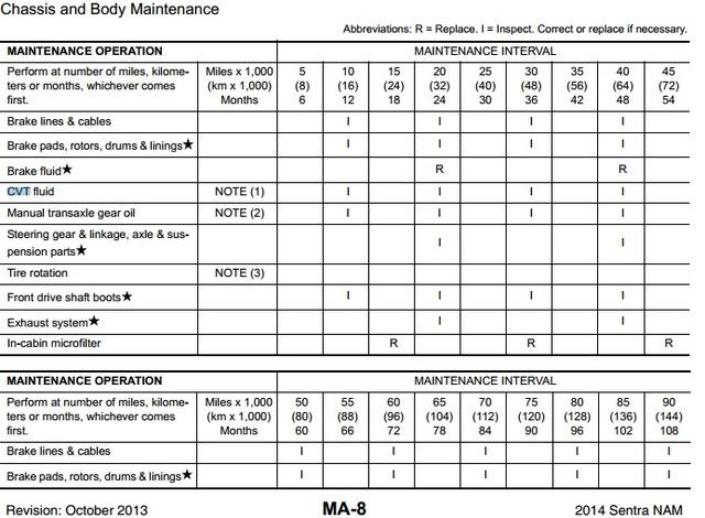 Fluido Câmbio Automático CVT - Novo Sentra B17 - Página 7 Mo110