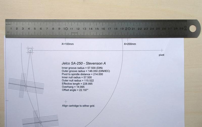 REVIEW SOBRE MODELOS DE ALINEAMIENTO. SU TEORIA Y APLICACIÓN A LA CONSTRUCCIÓN DE PLANTILLAS (1/4)  Figura22