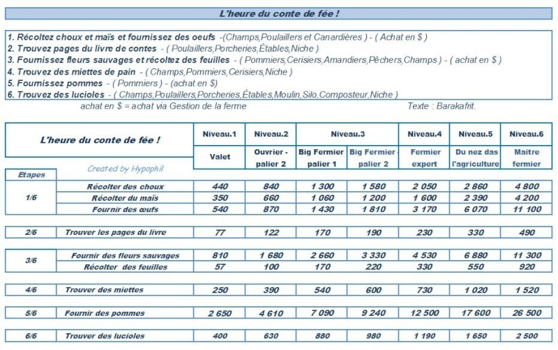 LES EVENTS  Fee1010