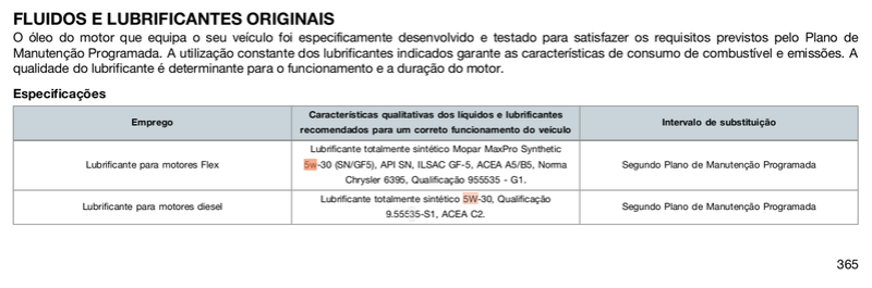 Informações de fluidos, peças, numerações do RN diesel - Página 2 Screen10
