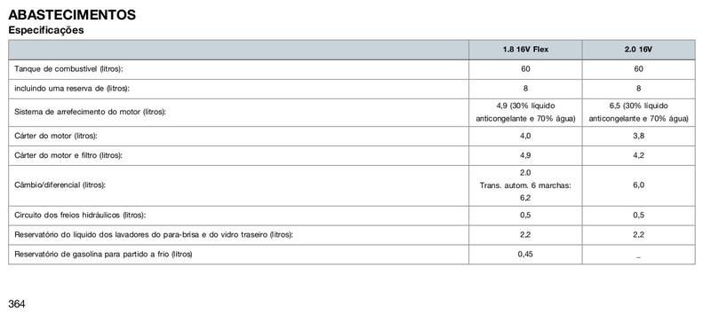Informações de fluidos, peças, numerações do RN diesel - Página 2 Screen12