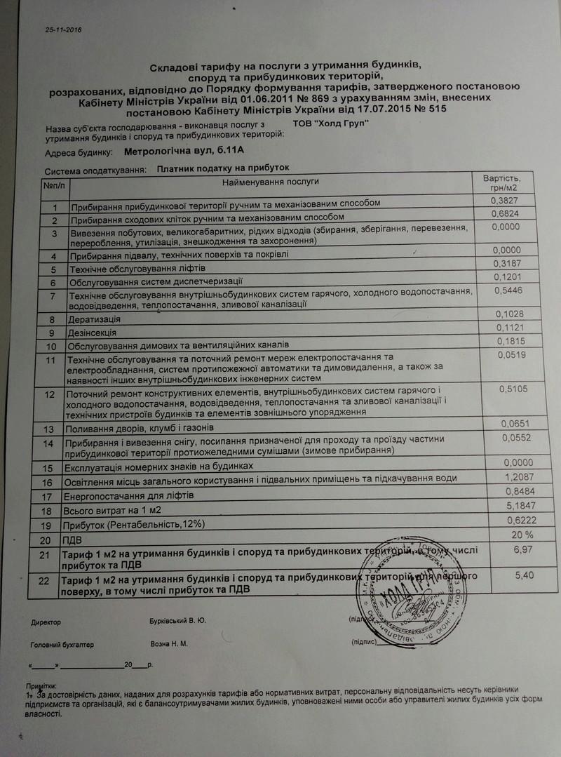 Детализации тарифов P7022410