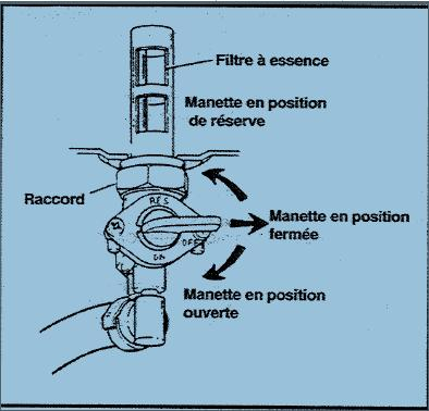 robinet essence Robine10
