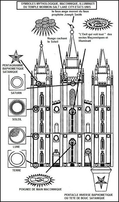LA Secte des Mormons et le Satanisme  Temple12