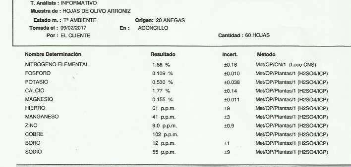 Análisis foliar AMZ Logroño (La Rioja) 20_ane13