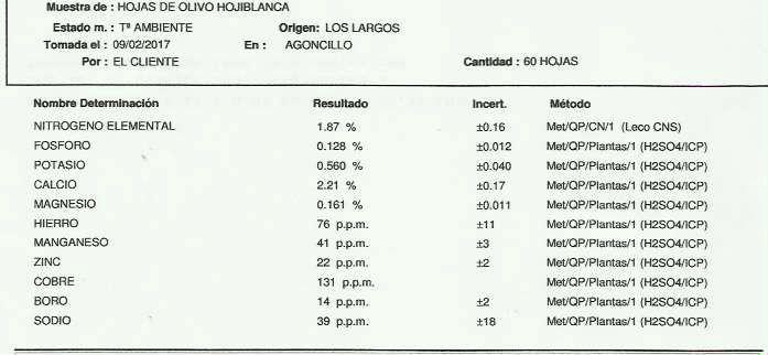 Análisis foliar AMZ Logroño (La Rioja) Los_la10