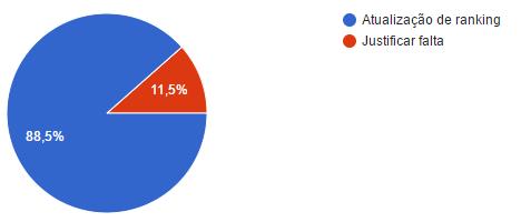[S.R.P] CRH2: Porcentagem Mensal ®  Att_112