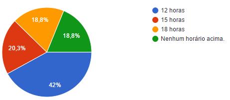 [S.R.P] CRH2: Porcentagem Mensal ®  Att_312