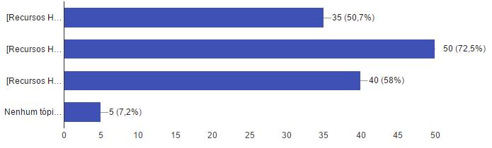 [S.R.P] CRH2: Porcentagem Mensal ®  Att_411