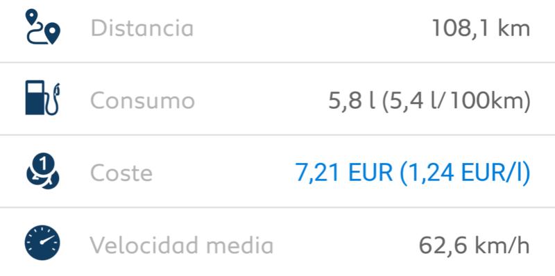 Consumo 1.2 130cv  20170610