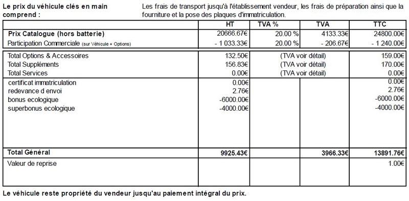 Propositions commerciales (LOA, LLD et achat) Achat10