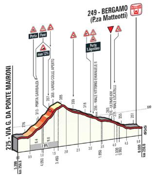 Giro d'Italia 2017 - #Giro100  - Página 11 Bergam10