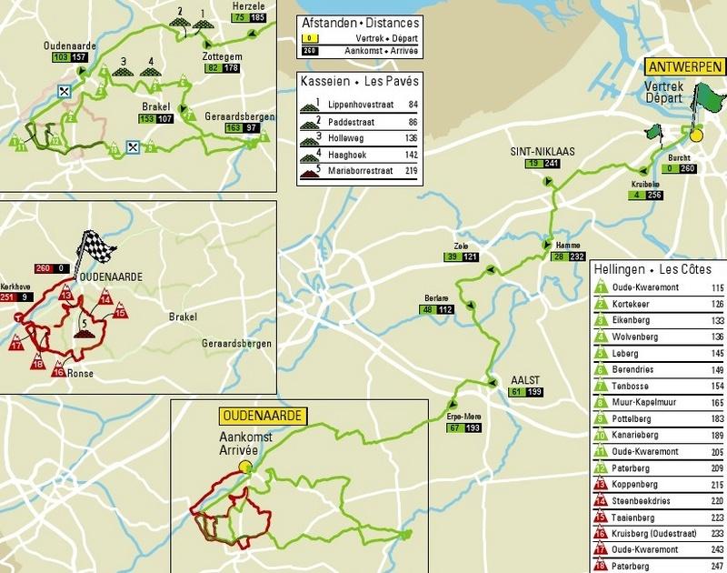 Tour de Flandes/Ronde Van Vlaanderen 2017 Route10