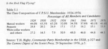 URSS Después de Stalin ¿REVISIONISTA? - Página 3 Dibujo24